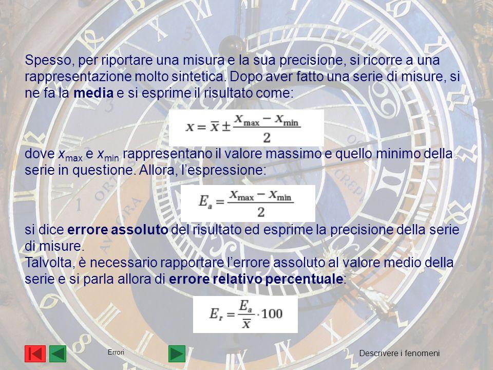 Spesso, per riportare una misura e la sua precisione, si ricorre a una rappresentazione molto sintetica. Dopo aver fatto una serie di misure, si ne fa