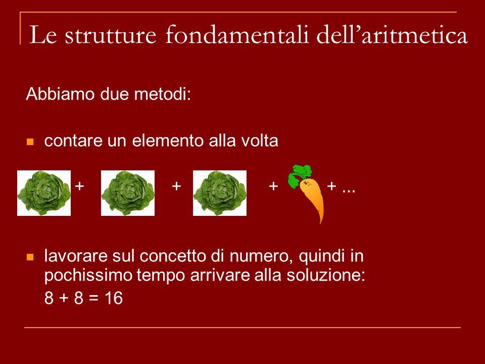 Abbiamo due metodi: contare un elemento alla volta + ++ + … lavorare sul concetto di numero, quindi in pochissimo tempo arrivare alla soluzione: 8 + 8 = 16 Le strutture fondamentali dell'aritmetica