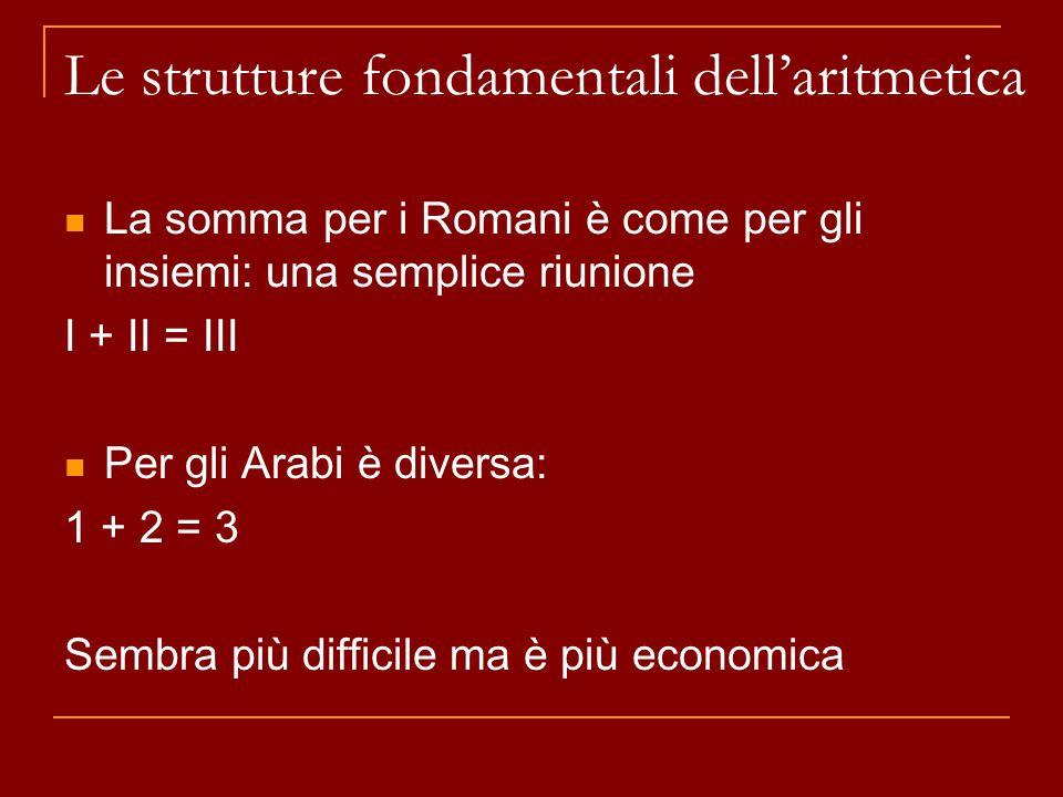 La somma per i Romani è come per gli insiemi: una semplice riunione I + II = III Per gli Arabi è diversa: 1 + 2 = 3 Sembra più difficile ma è più economica Le strutture fondamentali dell'aritmetica
