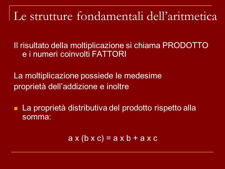 Il risultato della moltiplicazione si chiama PRODOTTO e i numeri coinvolti FATTORI La moltiplicazione possiede le medesime proprietà dell'addizione e inoltre La proprietà distributiva del prodotto rispetto alla somma: a x (b x c) = a x b + a x c Le strutture fondamentali dell'aritmetica