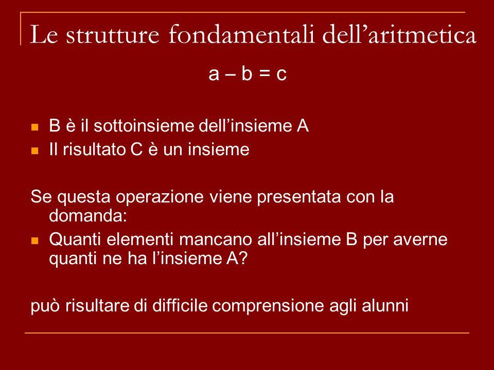 a – b = c B è il sottoinsieme dell'insieme A Il risultato C è un insieme Se questa operazione viene presentata con la domanda: Quanti elementi mancano all'insieme B per averne quanti ne ha l'insieme A.
