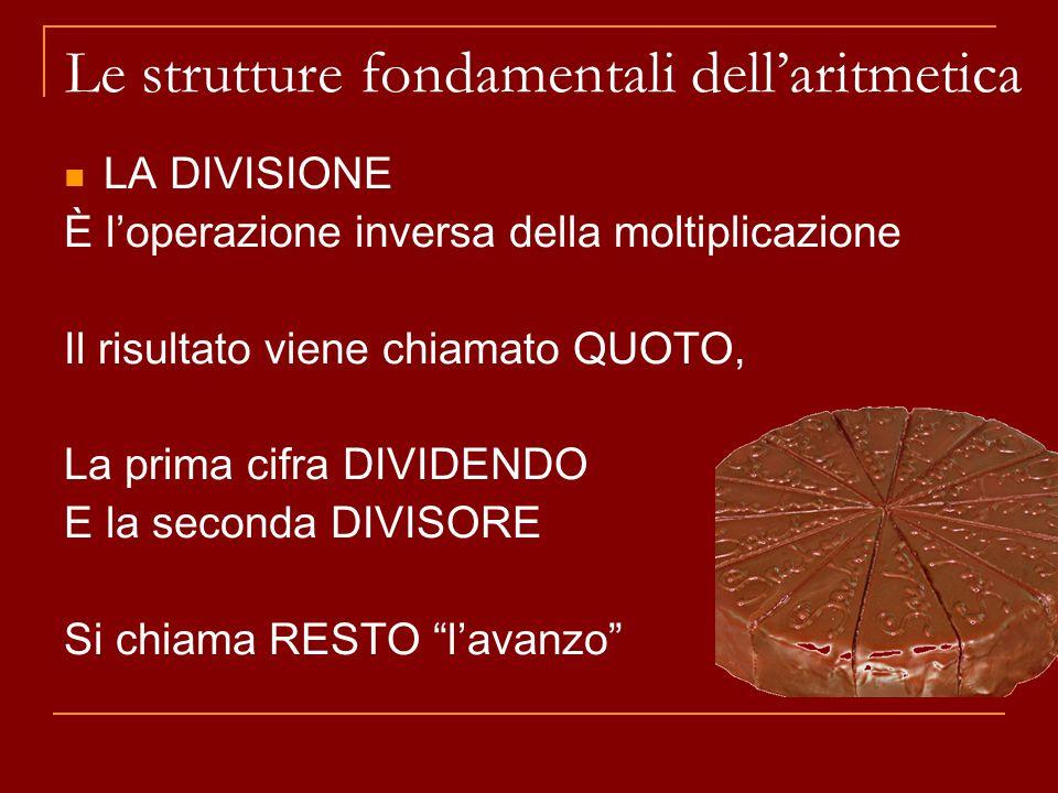 LA DIVISIONE È l'operazione inversa della moltiplicazione Il risultato viene chiamato QUOTO, La prima cifra DIVIDENDO E la seconda DIVISORE Si chiama RESTO l'avanzo Le strutture fondamentali dell'aritmetica