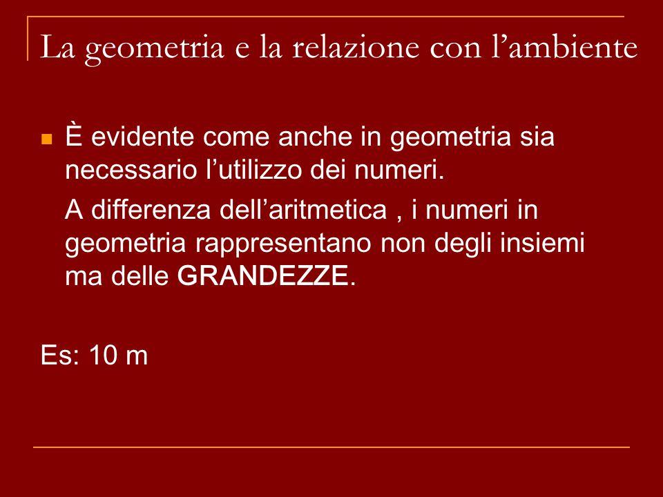 La geometria e la relazione con l'ambiente È evidente come anche in geometria sia necessario l'utilizzo dei numeri. A differenza dell'aritmetica, i nu