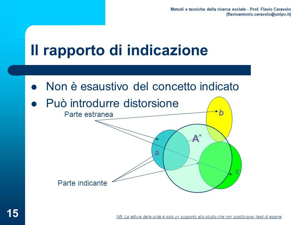 NB: La lettura delle slide è solo un supporto allo studio che non sostituisce i testi di esame Metodi e tecniche della ricerca sociale - Prof.