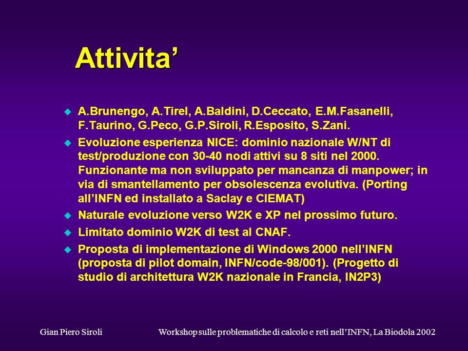 Gian Piero SiroliWorkshop sulle problematiche di calcolo e reti nell'INFN, La Biodola 2002 Attivita' u A.Brunengo, A.Tirel, A.Baldini, D.Ceccato, E.M.Fasanelli, F.Taurino, G.Peco, G.P.Siroli, R.Esposito, S.Zani.