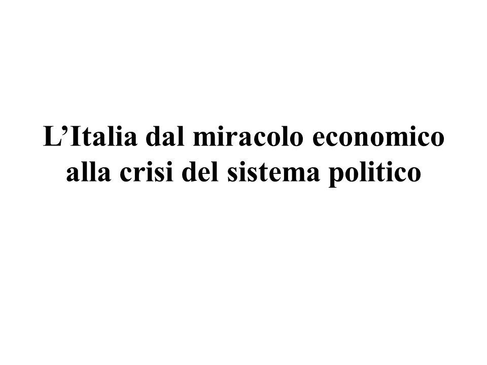 L'Italia dal miracolo economico alla crisi del sistema politico