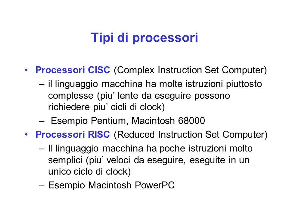 Tipi di processori Processori CISC (Complex Instruction Set Computer) –il linguaggio macchina ha molte istruzioni piuttosto complesse (piu' lente da e