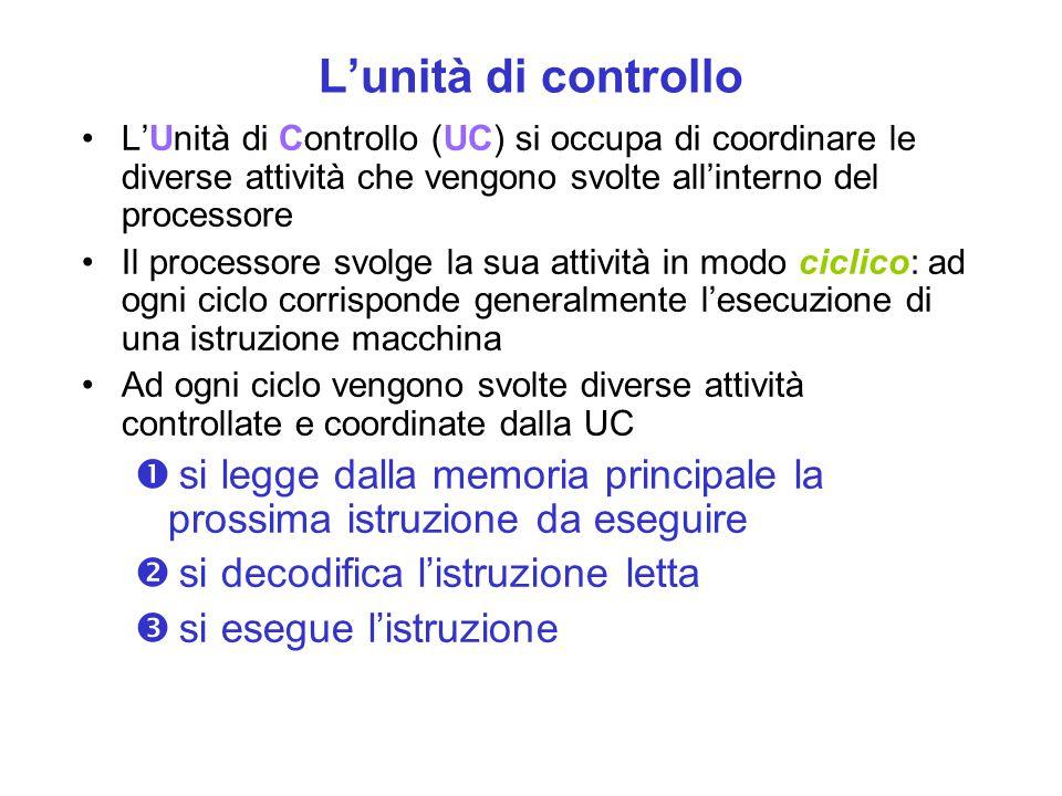 L'unità di controllo L'Unità di Controllo (UC) si occupa di coordinare le diverse attività che vengono svolte all'interno del processore Il processore