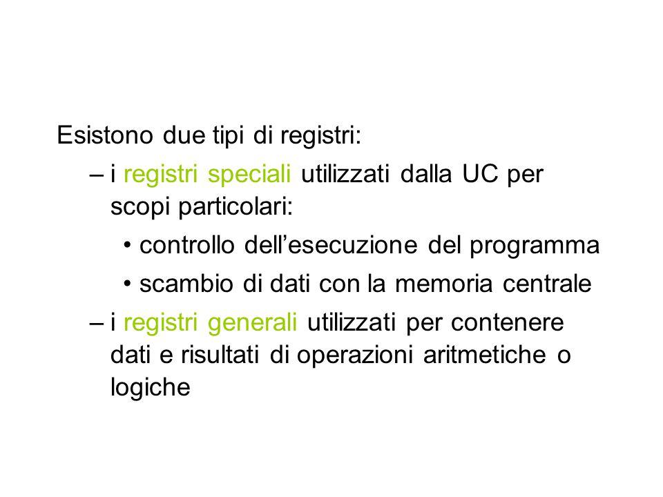 Esistono due tipi di registri: –i registri speciali utilizzati dalla UC per scopi particolari: controllo dell'esecuzione del programma scambio di dati