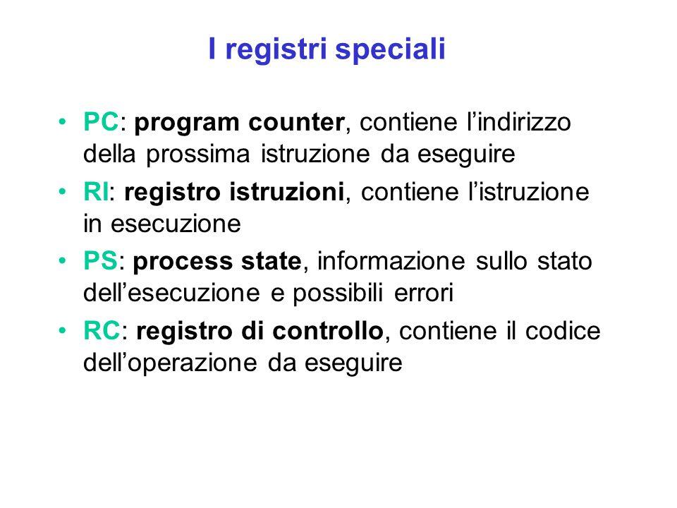 I registri speciali PC: program counter, contiene l'indirizzo della prossima istruzione da eseguire RI: registro istruzioni, contiene l'istruzione in