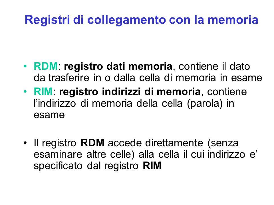 RDM: registro dati memoria, contiene il dato da trasferire in o dalla cella di memoria in esame RIM: registro indirizzi di memoria, contiene l'indiriz