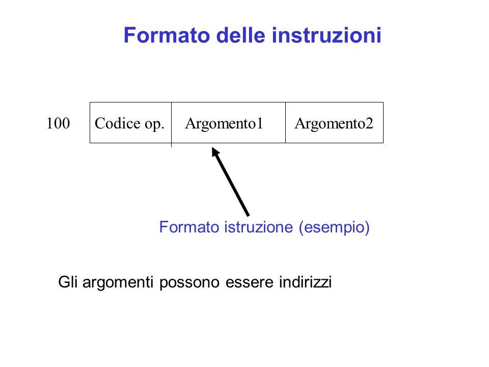 Codice op. Argomento1 Argomento2 Formato istruzione (esempio) 100 Gli argomenti possono essere indirizzi Formato delle instruzioni