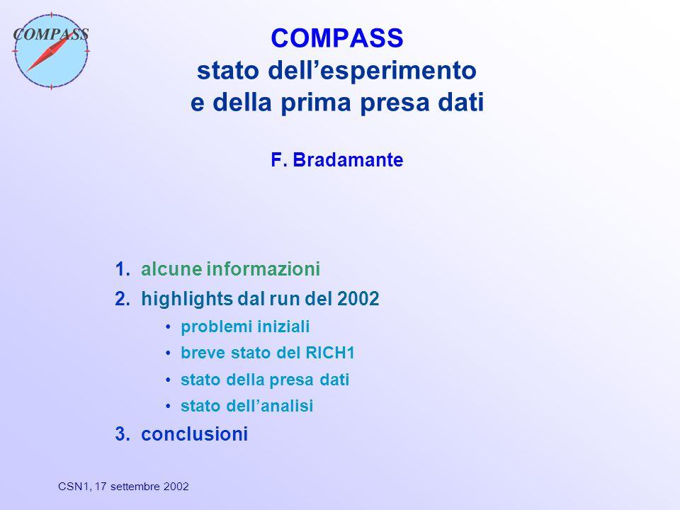 CSN1, 17 settembre 2002 COMPASS stato dell'esperimento e della prima presa dati F.