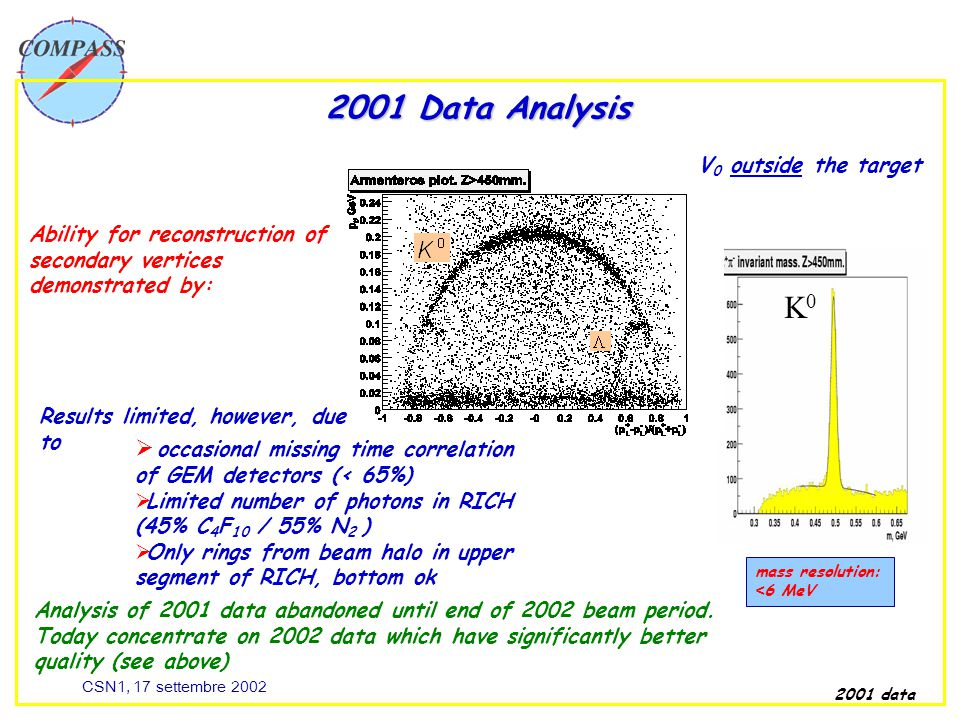 CSN1, 17 settembre 2002 K0K0 mass resolution: < 6 MeV 2001 Data Analysis 2001 data Ability for reconstruction of secondary vertices demonstrated by: Results limited, however, due to  occasional missing time correlation of GEM detectors (< 65%)  Limited number of photons in RICH (45% C 4 F 10 / 55% N 2 )  Only rings from beam halo in upper segment of RICH, bottom ok Analysis of 2001 data abandoned until end of 2002 beam period.