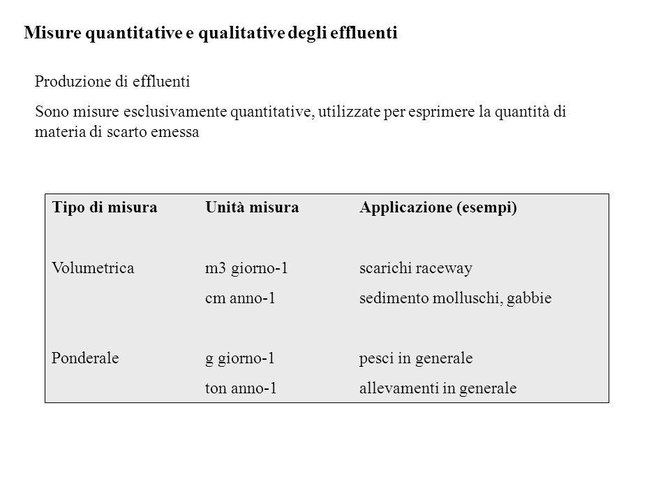 Misure quantitative e qualitative degli effluenti Produzione di effluenti Sono misure esclusivamente quantitative, utilizzate per esprimere la quantit