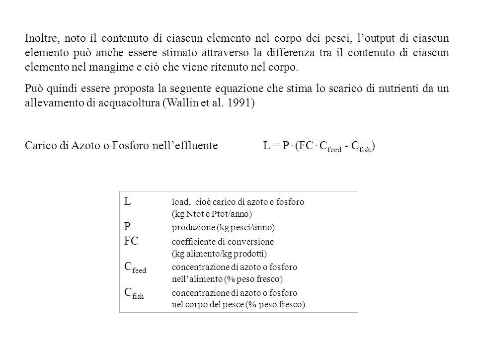 Inoltre, noto il contenuto di ciascun elemento nel corpo dei pesci, l'output di ciascun elemento può anche essere stimato attraverso la differenza tra