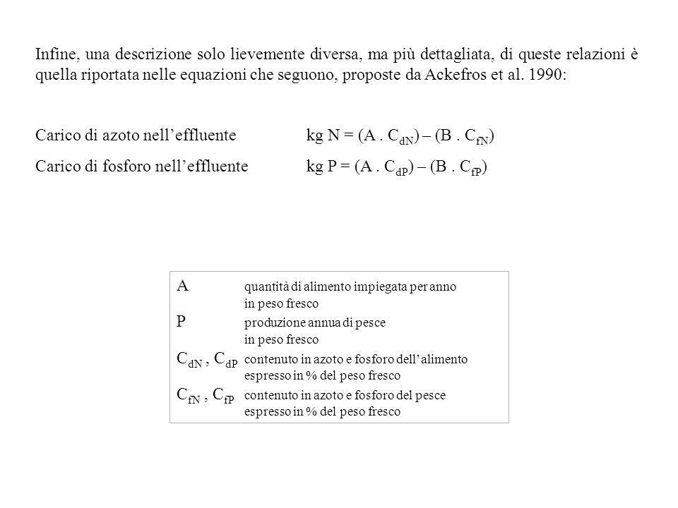 Infine, una descrizione solo lievemente diversa, ma più dettagliata, di queste relazioni è quella riportata nelle equazioni che seguono, proposte da A