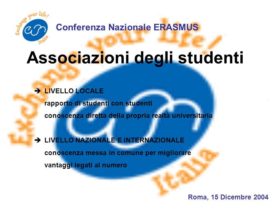 Conferenza Nazionale ERASMUS Roma, 15 Dicembre 2004 Associazioni degli studenti  LIVELLO LOCALE rapporto di studenti con studenti conoscenza diretta