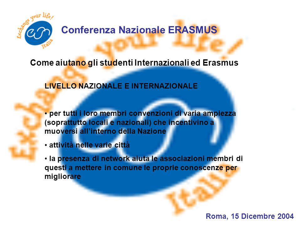 Conferenza Nazionale ERASMUS Roma, 15 Dicembre 2004 Come aiutano gli studenti Internazionali ed Erasmus LIVELLO NAZIONALE E INTERNAZIONALE per tutti i loro membri convenzioni di varia ampiezza (soprattutto locali e nazionali) che incentivino a muoversi all'interno della Nazione attività nelle varie città la presenza di network aiuta le associazioni membri di questi a mettere in comune le proprie conoscenze per migliorare