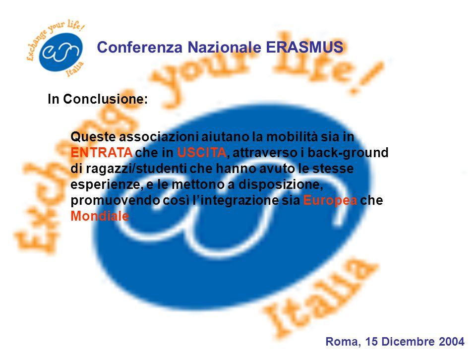 Conferenza Nazionale ERASMUS Roma, 15 Dicembre 2004 Queste associazioni aiutano la mobilità sia in ENTRATA che in USCITA, attraverso i back-ground di ragazzi/studenti che hanno avuto le stesse esperienze, e le mettono a disposizione, promuovendo così l'integrazione sia Europea che Mondiale In Conclusione: