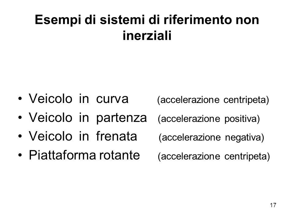 17 Esempi di sistemi di riferimento non inerziali Veicolo in curva (accelerazione centripeta) Veicolo in partenza (accelerazione positiva) Veicolo in frenata (accelerazione negativa) Piattaforma rotante (accelerazione centripeta)