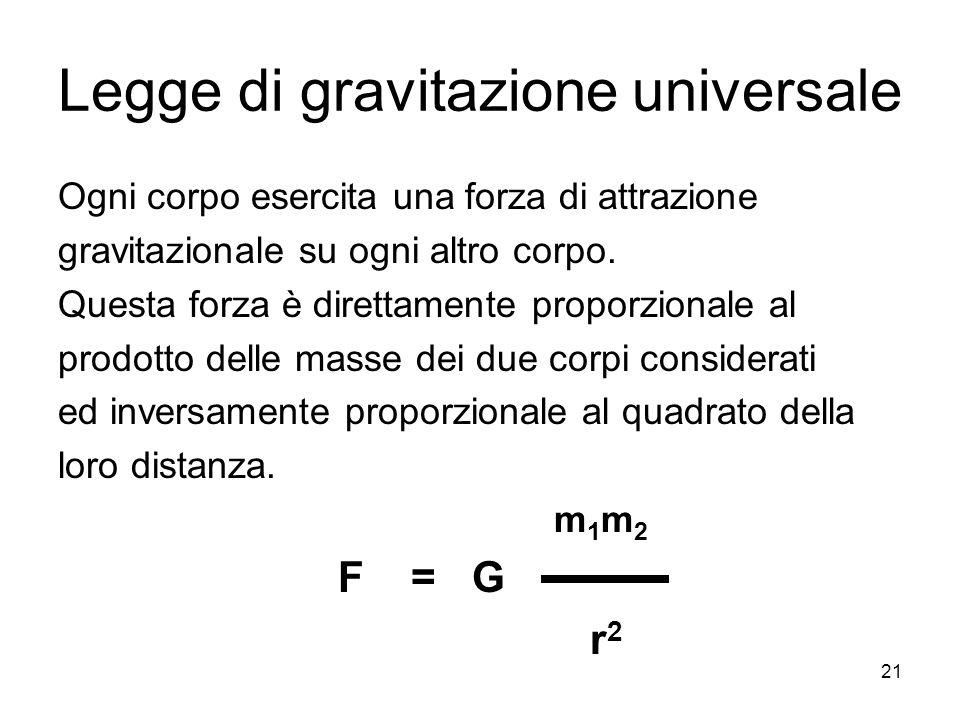 21 Legge di gravitazione universale Ogni corpo esercita una forza di attrazione gravitazionale su ogni altro corpo.