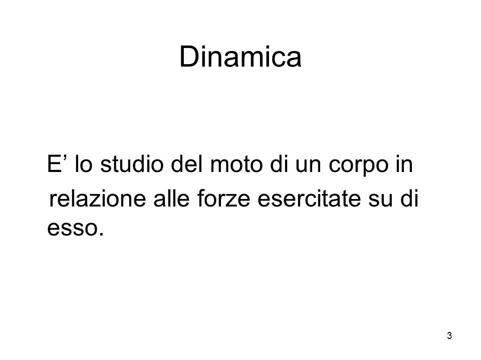 3 Dinamica E' lo studio del moto di un corpo in relazione alle forze esercitate su di esso.