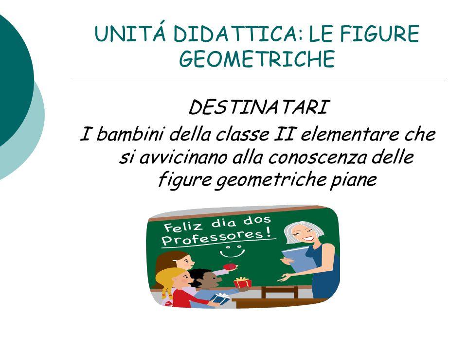UNITÁ DIDATTICA: LE FIGURE GEOMETRICHE DESTINATARI I bambini della classe II elementare che si avvicinano alla conoscenza delle figure geometriche pia