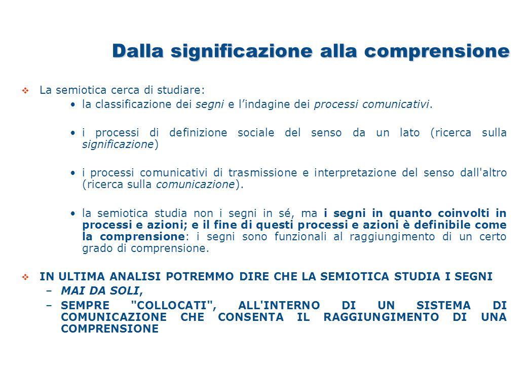 Dalla significazione alla comprensione  La semiotica cerca di studiare: la classificazione dei segni e l'indagine dei processi comunicativi.