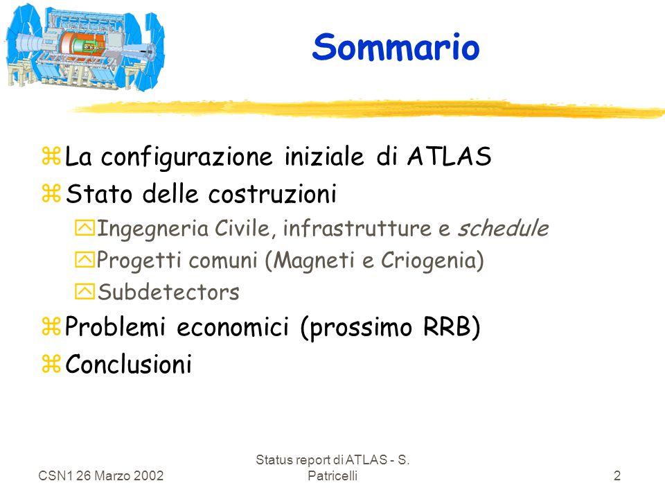 CSN1 26 Marzo 2002 Status report di ATLAS - S.