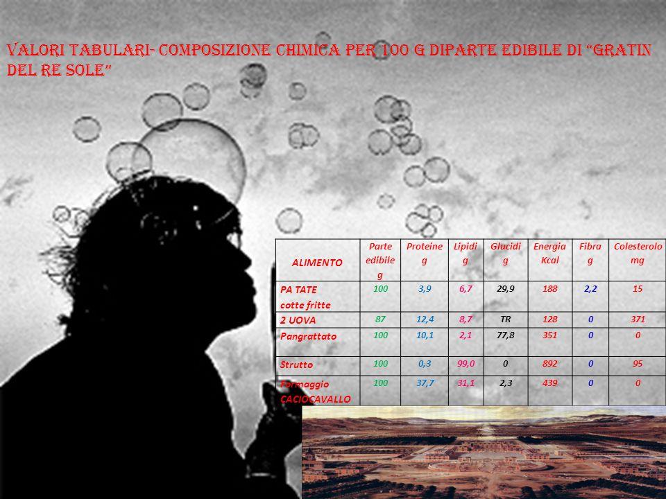 """Valori tabulari- Composizione chimica per 100 g diparte edibile di """"GRATIN DEL RE SOLE"""" ALIMENTO Parte edibile g Proteine g Lipidi g Glucidi g Energia"""