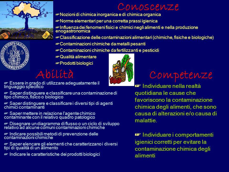 Conoscenze Abilità Competenze ☞ Nozioni di chimica inorganica e di chimica organica ☞ Norme elementari per una corretta prassi igienica ☞ Influenza de