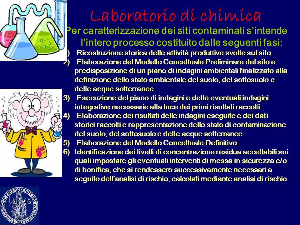 Laboratorio di chimica Per caratterizzazione dei siti contaminati s'intende l'intero processo costituito dalle seguenti fasi: 1) Ricostruzione storica