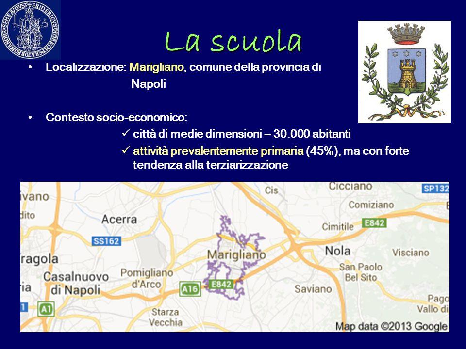 La scuola MariglianoLocalizzazione: Marigliano, comune della provincia di Napoli Contesto socio-economico: città di medie dimensioni – 30.000 abitanti