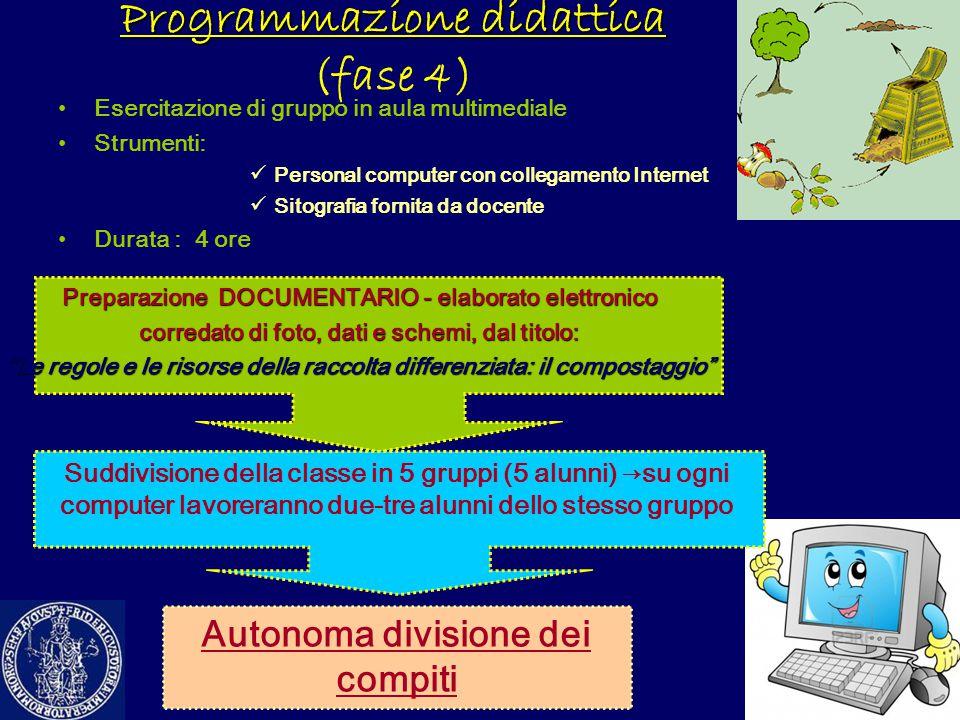 Programmazione didattica Programmazione didattica (fase 4) Esercitazione di gruppo in aula multimediale Strumenti: Personal computer con collegamento