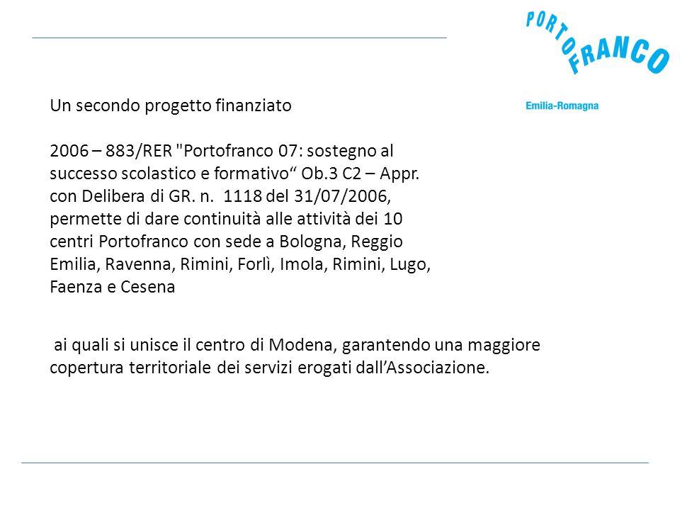 Un secondo progetto finanziato 2006 – 883/RER Portofranco 07: sostegno al successo scolastico e formativo Ob.3 C2 – Appr.
