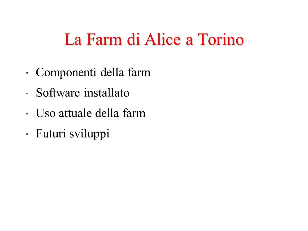 Componenti della farm