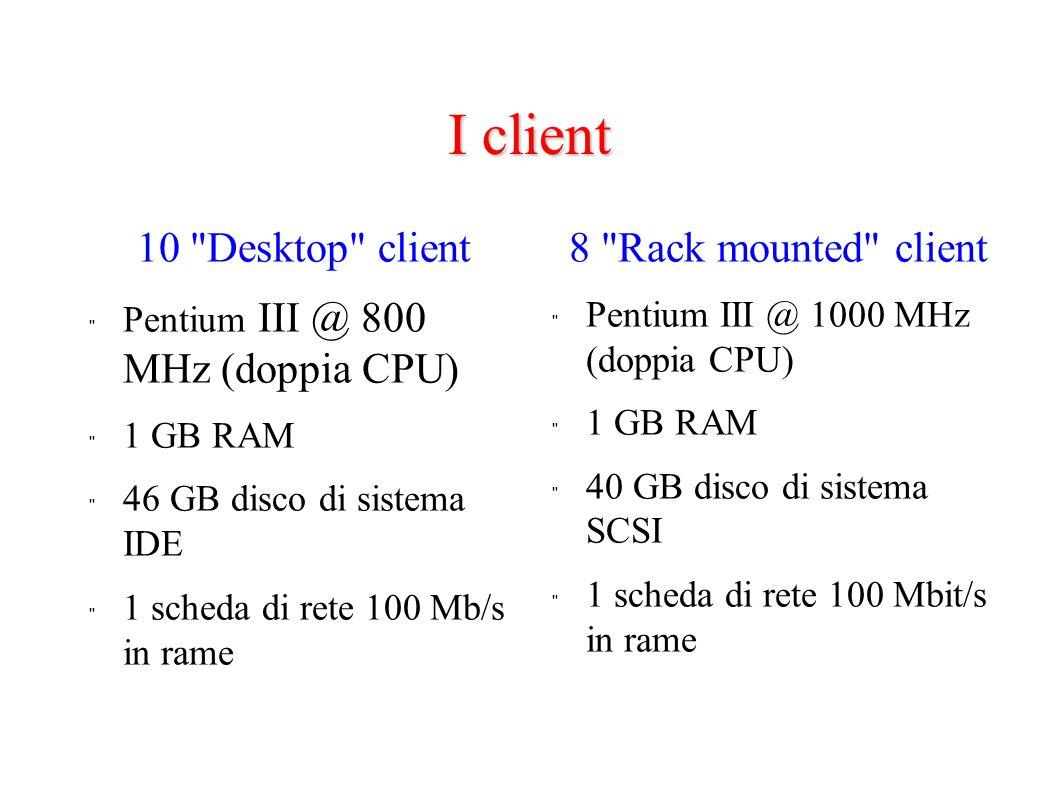 Lo switch Componibile secondo le esigenze, programmabile (sottoreti, ecc.), controllabile via rete dal server Attualmente: – 2 porte 1 Gbit/s in fibra – 6 porte 1 Gbit/s in rame – 24 porte 100 Mbit/s in rame