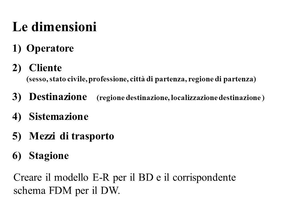 Le dimensioni 1)Operatore 2) Cliente (sesso, stato civile, professione, città di partenza, regione di partenza) 3) Destinazione (regione destinazione, localizzazione destinazione ) 4) Sistemazione 5) Mezzi di trasporto 6) Stagione Creare il modello E-R per il BD e il corrispondente schema FDM per il DW.