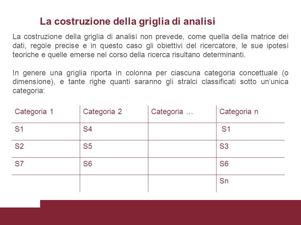 La costruzione della griglia di analisi La costruzione della griglia di analisi non prevede, come quella della matrice dei dati, regole precise e in q