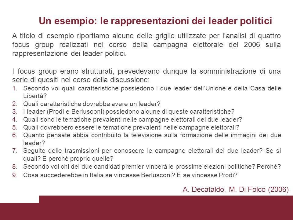 Un esempio: le rappresentazioni dei leader politici A titolo di esempio riportiamo alcune delle griglie utilizzate per l'analisi di quattro focus grou