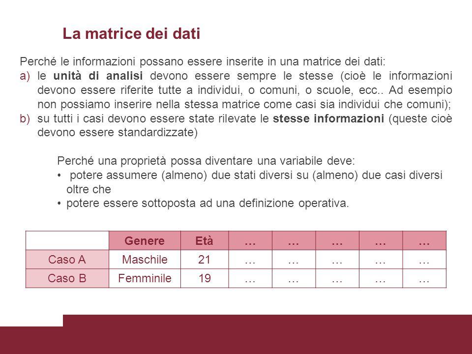 La matrice dei dati Perché le informazioni possano essere inserite in una matrice dei dati: a)le unità di analisi devono essere sempre le stesse (cioè