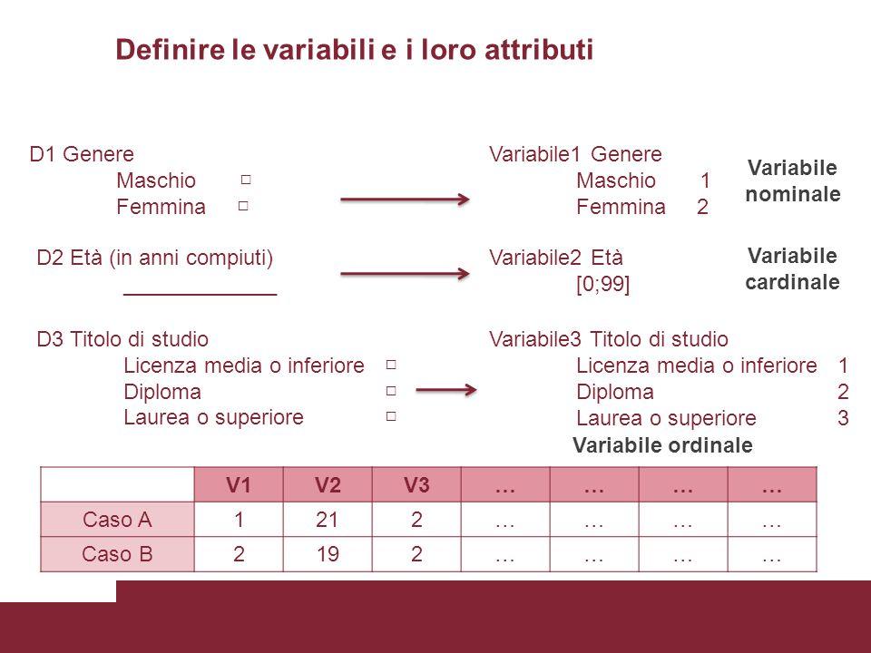 Definire le variabili e i loro attributi D4 Qual è il suo grado di soddisfazione in relazione ai seguenti aspetti del servizio.