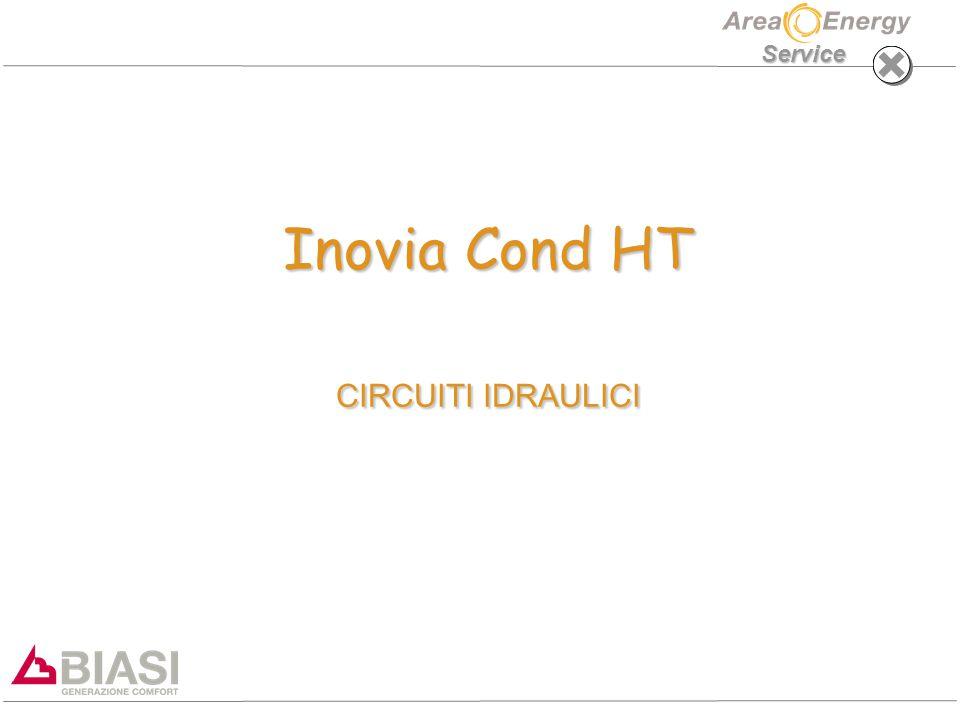Service Inovia Cond HT CIRCUITI IDRAULICI Inovia Cond HT CIRCUITI IDRAULICI