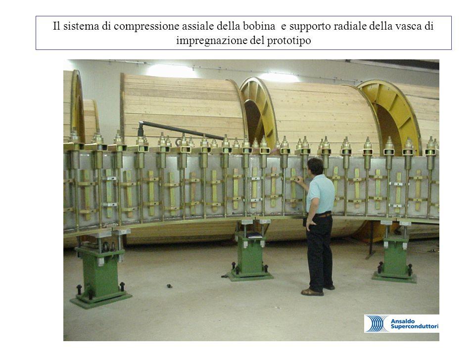 Il sistema di compressione assiale della bobina e supporto radiale della vasca di impregnazione del prototipo