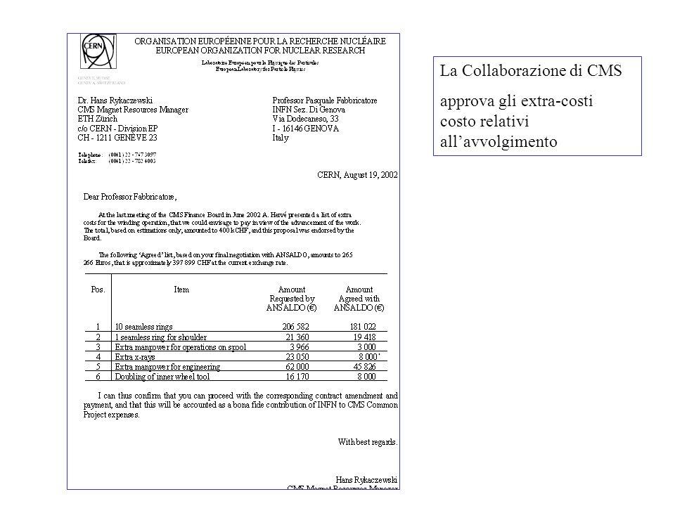 La Collaborazione di CMS approva gli extra-costi costo relativi all'avvolgimento