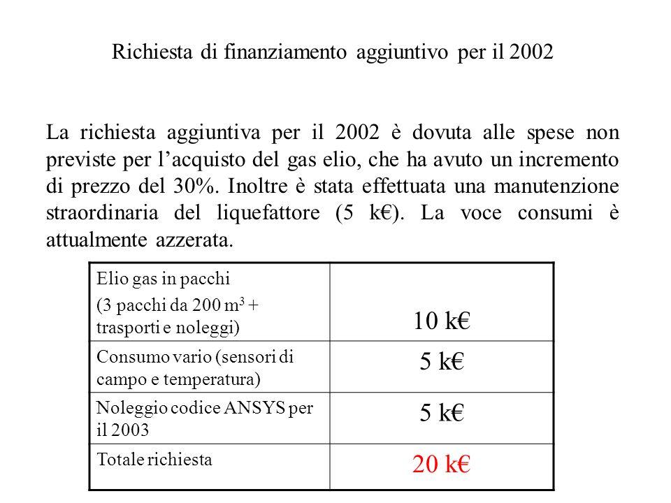 Richiesta di finanziamento aggiuntivo per il 2002 La richiesta aggiuntiva per il 2002 è dovuta alle spese non previste per l'acquisto del gas elio, che ha avuto un incremento di prezzo del 30%.