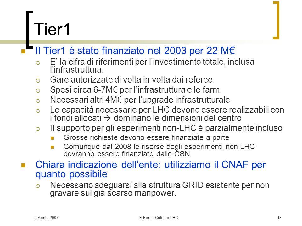 2 Aprile 2007F.Forti - Calcolo LHC13 Tier1 Il Tier1 è stato finanziato nel 2003 per 22 M€  E' la cifra di riferimenti per l'investimento totale, incl