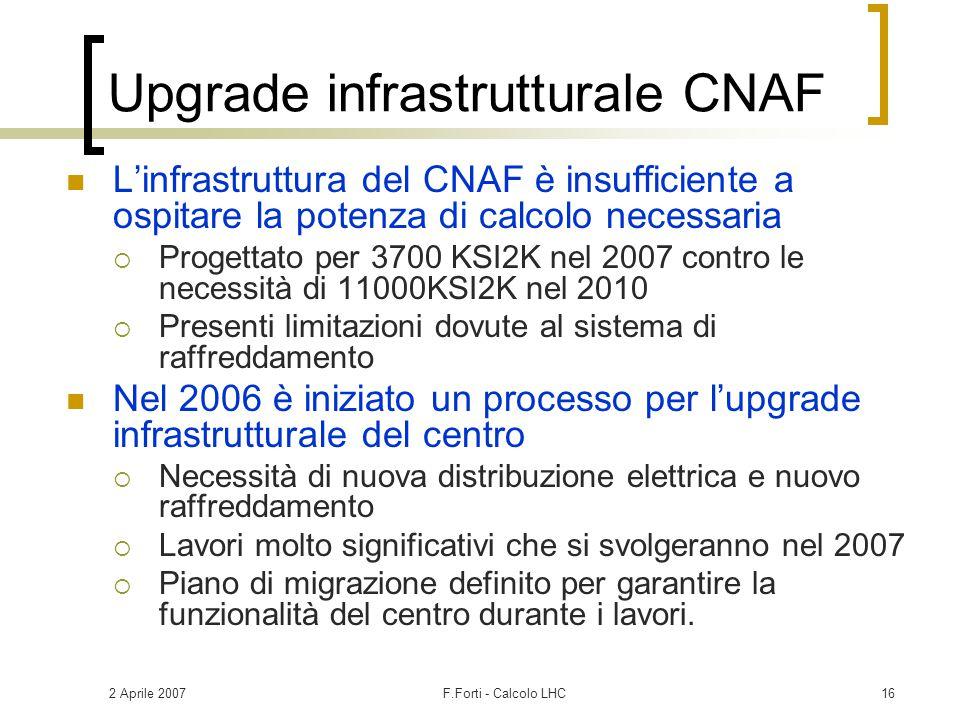 2 Aprile 2007F.Forti - Calcolo LHC16 Upgrade infrastrutturale CNAF L'infrastruttura del CNAF è insufficiente a ospitare la potenza di calcolo necessar