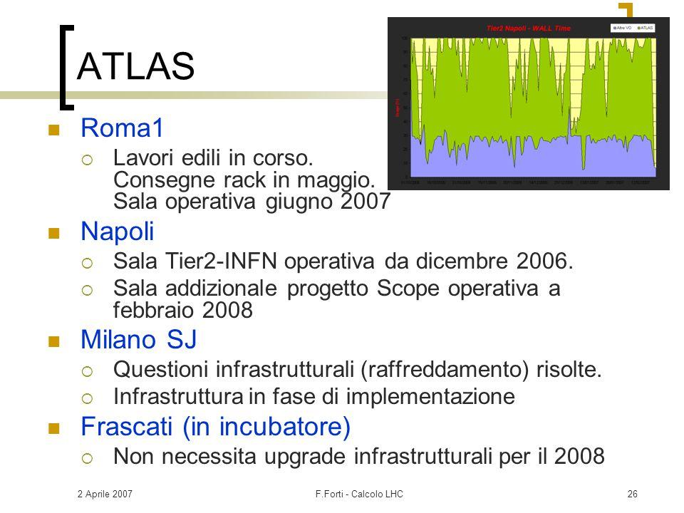 2 Aprile 2007F.Forti - Calcolo LHC26 ATLAS Roma1  Lavori edili in corso. Consegne rack in maggio. Sala operativa giugno 2007 Napoli  Sala Tier2-INFN